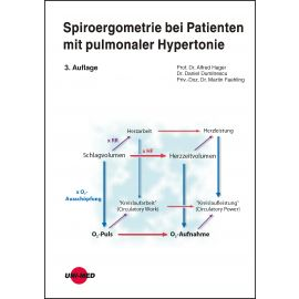 Spiroergometrie bei Patienten mit pulmonaler Hypertonie
